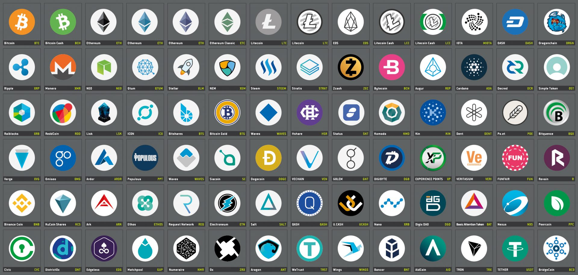 various cryptocurrency symbols